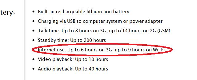 iPhone 4S. Apple forklarer selv at iPhone 4S har dårligere batterilevetid enn forgjengeren når man surfer på WiFi.