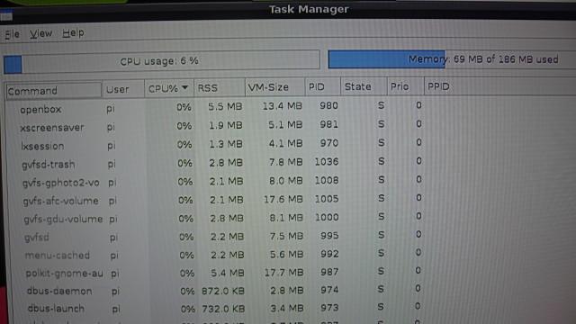 Debian-distroen vi testet var treig som sirup. Med andre ord ikke optimalsert for Pi's relativt sjeldne maskinvare.