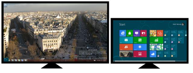 Full-skjerms Metro på den ene, litt mindre skjermen, Windows-skrivebordet slik vi kjenner det før Metro på den andre.