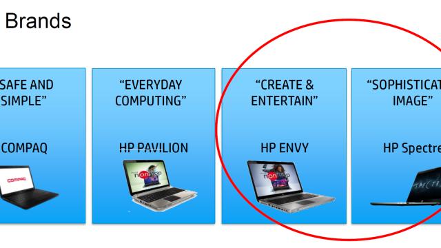 HPs produktsegmenter innenfor bærbare.