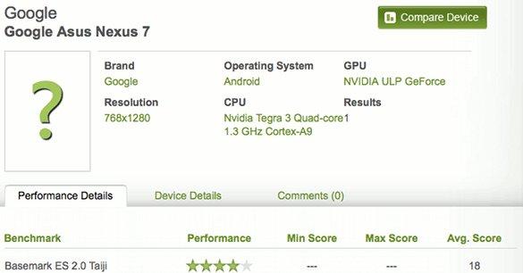 Avslørt: Nexus-nettbrettet fra Asus og Google har Tegra 3-brikke.