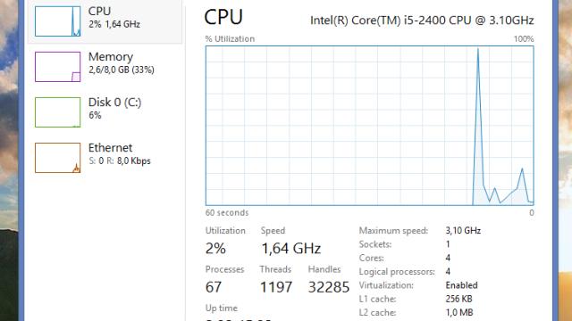 Mye mer informasjon, men samtidig oversiktlig. Oppgavebehandleren er mye bedre i Windows 8.