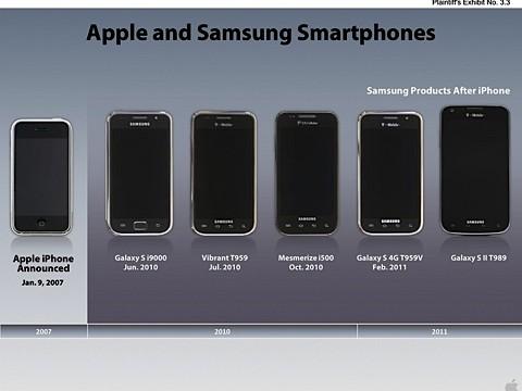 Apple mener Samsung kun bedriver ordspill i retten, og at Samsung med en gang startet arbeidet med å kopiere iPhone etter lanseringen i 2007. Galaxy S ble lansert først i juni 2010.