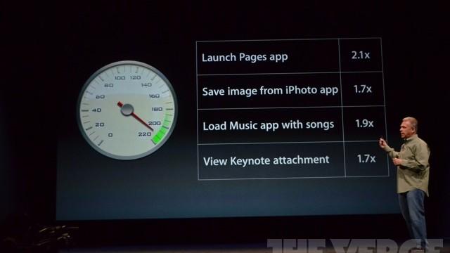 Så mye kjappere er A6-brikken i iPhone 5.