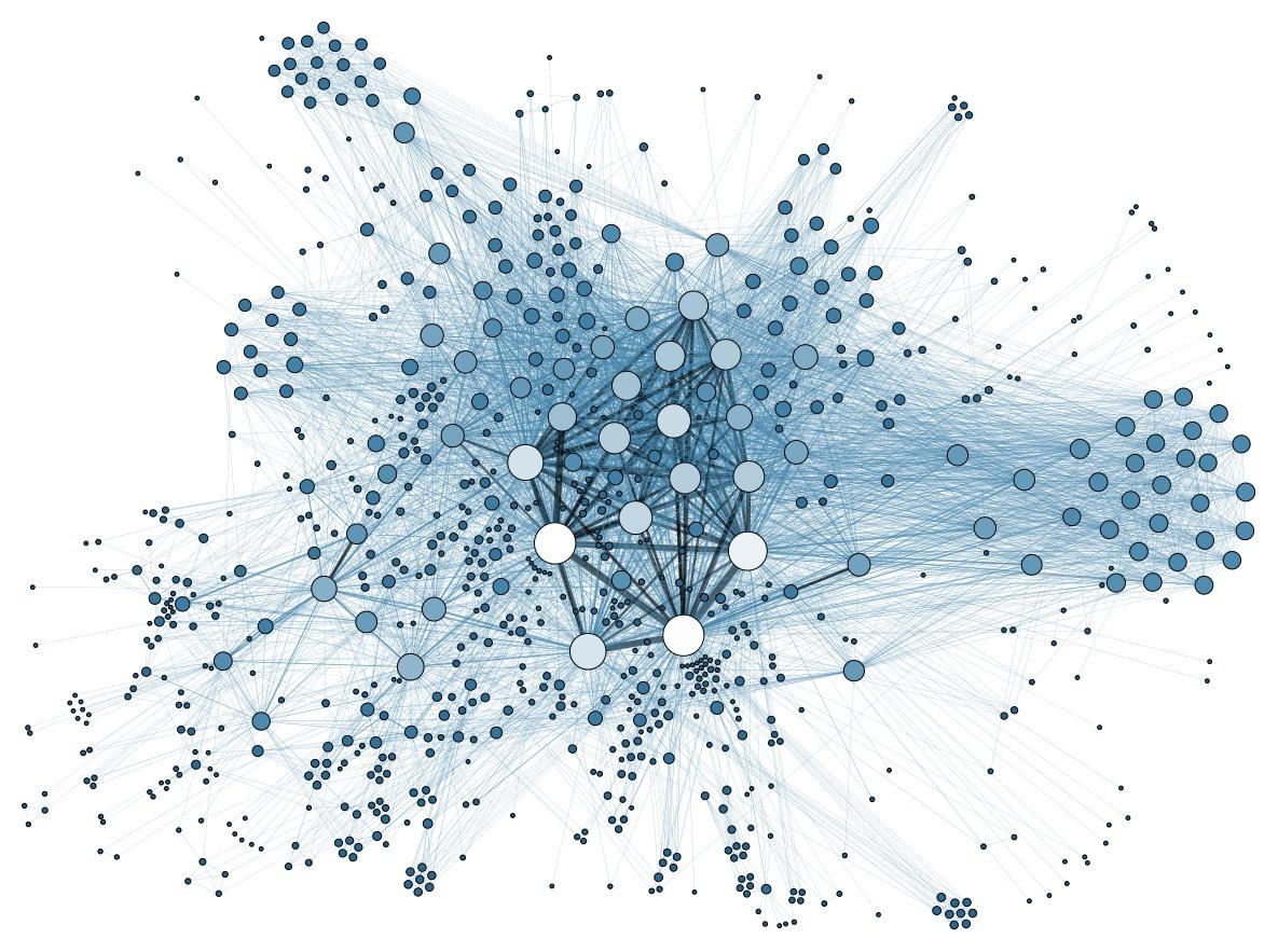 For å koble sammen personer, kontoer og annen viktig informasjon i det enorme datasettet bruke ICIJ databasen Neo4j.