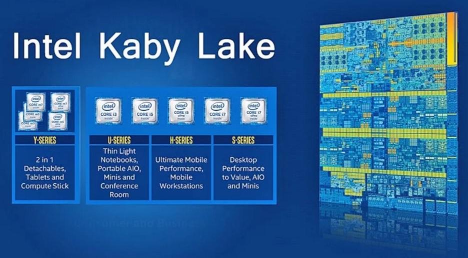 Tidlig i januar skal Intel offisielt avsløre Kaby Lake, men vi har allerede nå fått en forsmak på prisene oppe i nord.