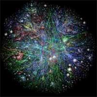 Internett-kart