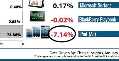 Smartphone_Tablet-680